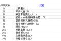 """【无心宠物】9月10日""""教师节""""活动(9.10~9.16)"""